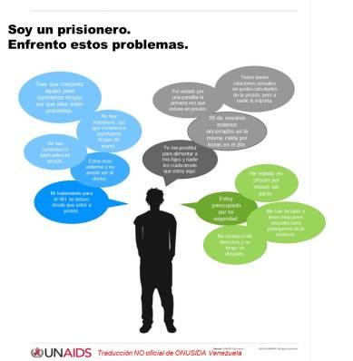 PrisioneroGAP