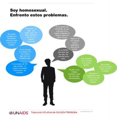 SoyHomosexual